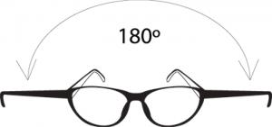 Sistema 180º